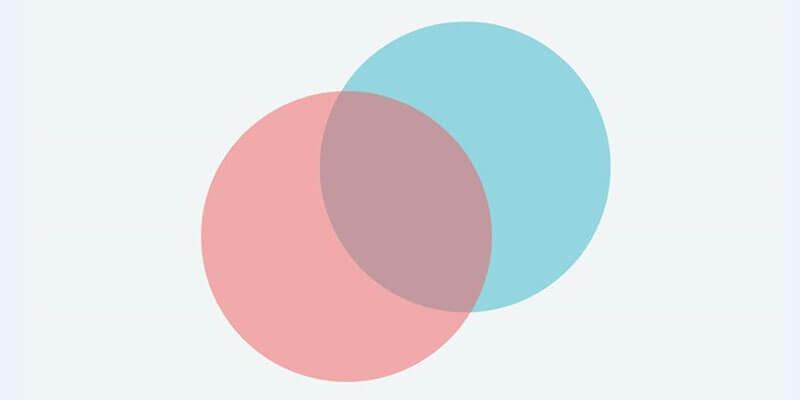 Contrasto gerarchia visuale web design