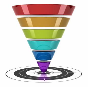 funnel sequenziale marketing