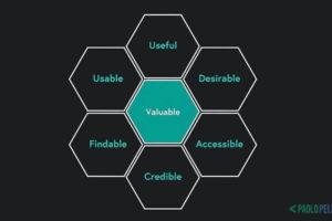 I 6 fattori che possono aggiungere valore alla UX del tuo progegetto web