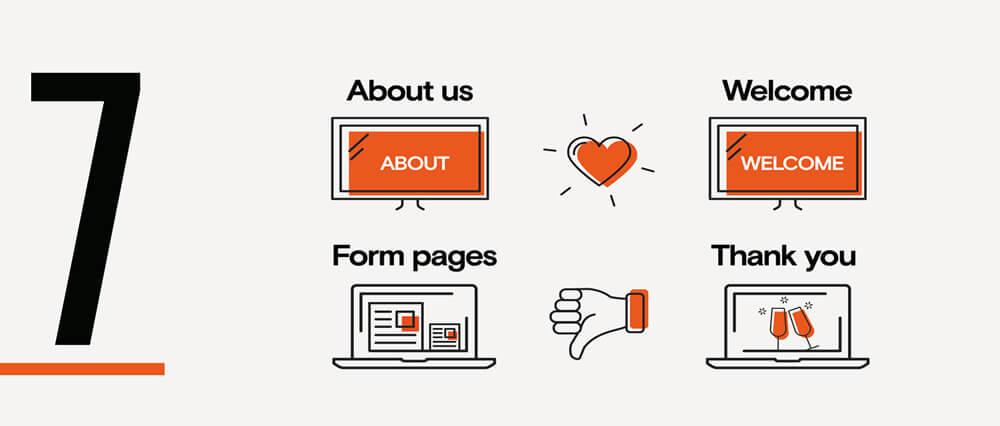 pop-up linee guida quali pagine apparire